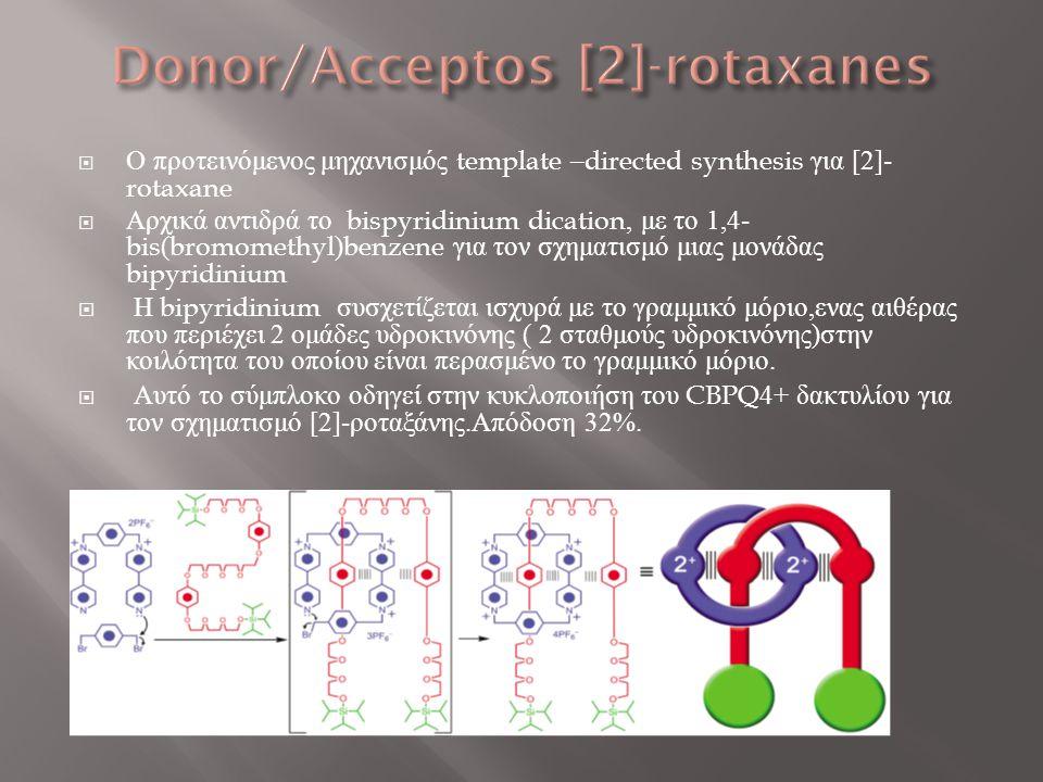 Donor/Acceptos [2]-rotaxanes